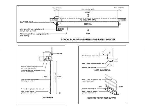 Fire Door Push Bar Installation