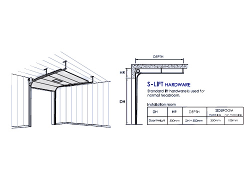 Sectional Overhead Door  sc 1 st  Gliderol Doors Singapore & Sectional Overhead Door | Gliderol Doors Singapore