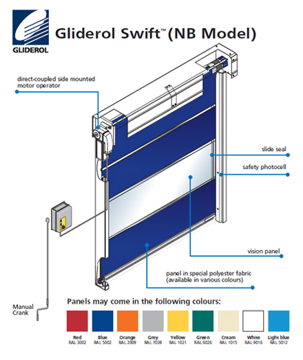 Gliderol Swift High Speed Traffic Door Gliderol Doors